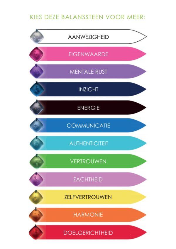 Balans kleurkeuze kaart